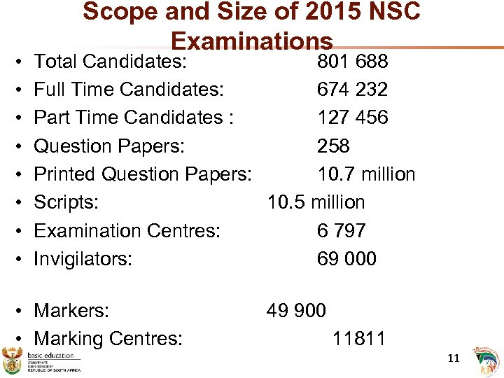 • • Scope and Size of 2015 NSC Examinations Total Candidates: 801 688