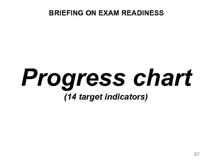 BRIEFING ON EXAM READINESS Progress chart (14 target indicators) 67