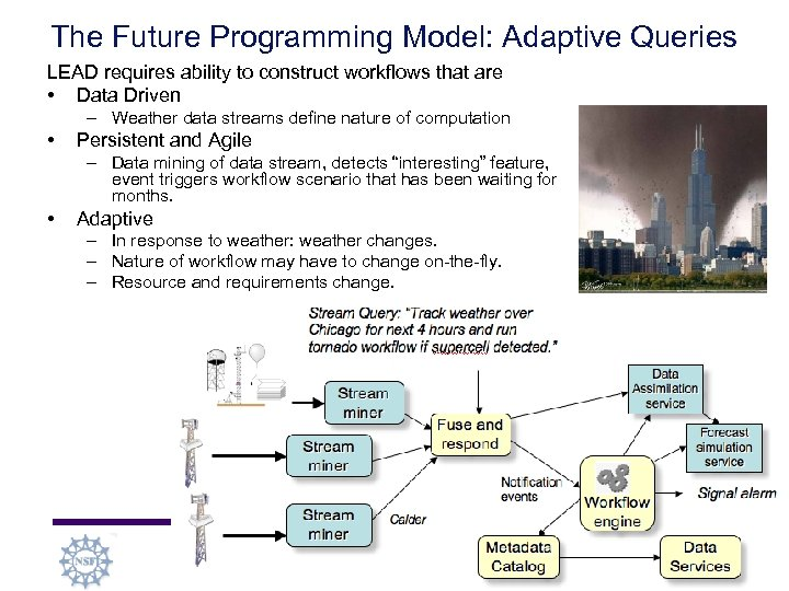 The Future Programming Model: Adaptive Queries LEAD requires ability to construct workflows that are