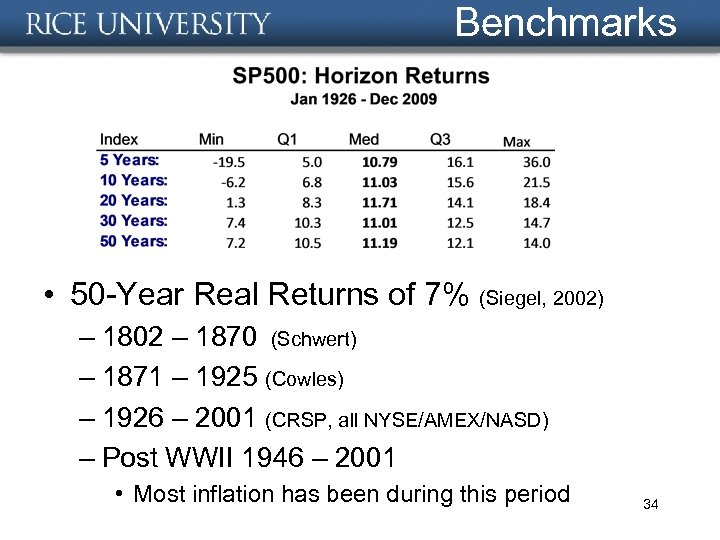 Benchmarks • 50 -Year Real Returns of 7% (Siegel, 2002) – 1802 – 1870