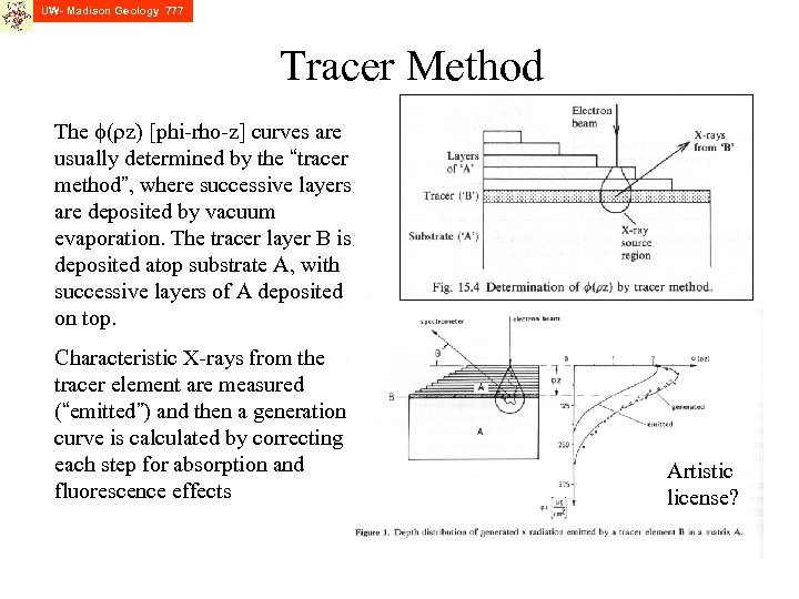 UW- Madison Geology 777 Tracer Method The f(rz) [phi-rho-z] curves are usually determined by