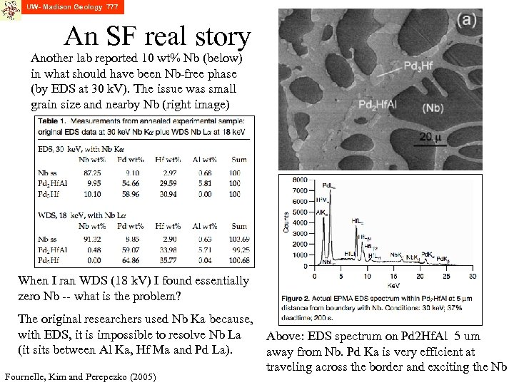 UW- Madison Geology 777 An SF real story Another lab reported 10 wt% Nb