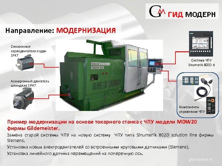 Направление: МОДЕРНИЗАЦИЯ Синхронные серводвигатели подач 1 FK 7 Система ЧПУ Sinumerik 802 D sl