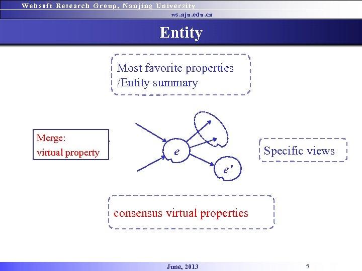 Websoft Research Group, Nanjing University ws. nju. edu. cn Entity Most favorite properties /Entity
