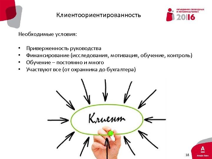 Клиентоориентированность Необходимые условия: • • Приверженность руководства Финансирование (исследования, мотивация, обучение, контроль) Обучение –