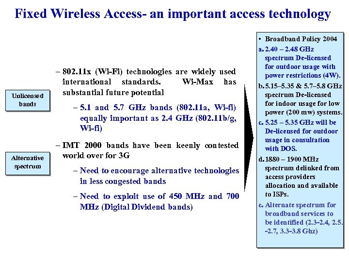 Fixed Wireless Access- an important access technology • Broadband Policy 2004 Unlicensed bands Alternative