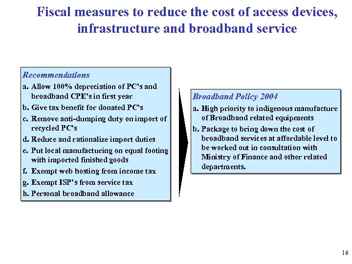 Fiscal measures to reduce the cost of access devices, infrastructure and broadband service Recommendations