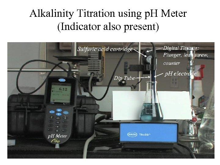 Alkalinity Titration using p. H Meter (Indicator also present) Sulfuric acid cartridge Digital Titrator: