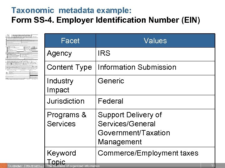Taxonomic metadata example: Form SS-4. Employer Identification Number (EIN) Facet Agency Values IRS Content