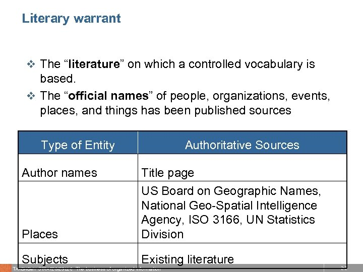 """Literary warrant v The """"literature"""" on which a controlled vocabulary is based. v The"""