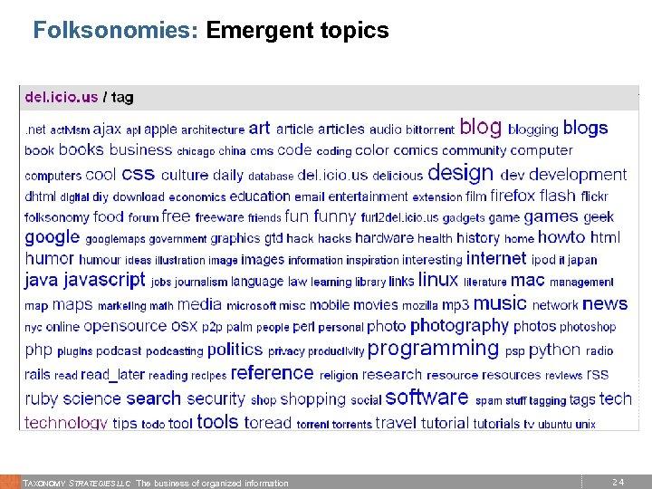 Folksonomies: Emergent topics TAXONOMY STRATEGIES LLC The business of organized information 24