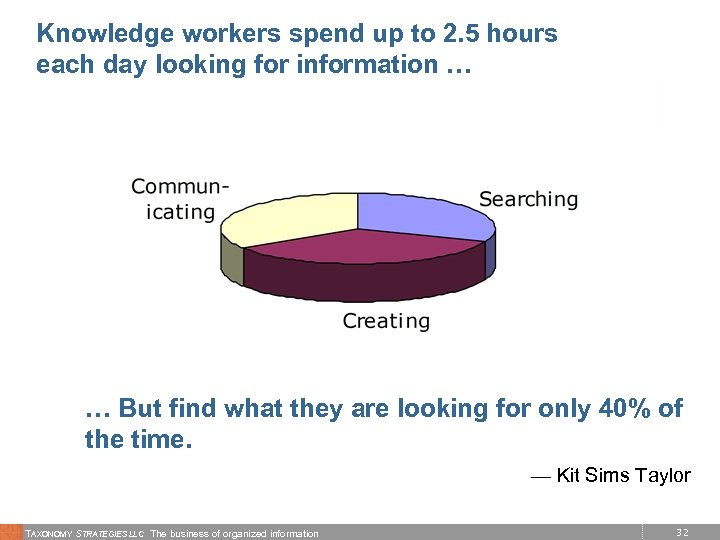Knowledge workers spend up to 2. 5 hours each day looking for information …