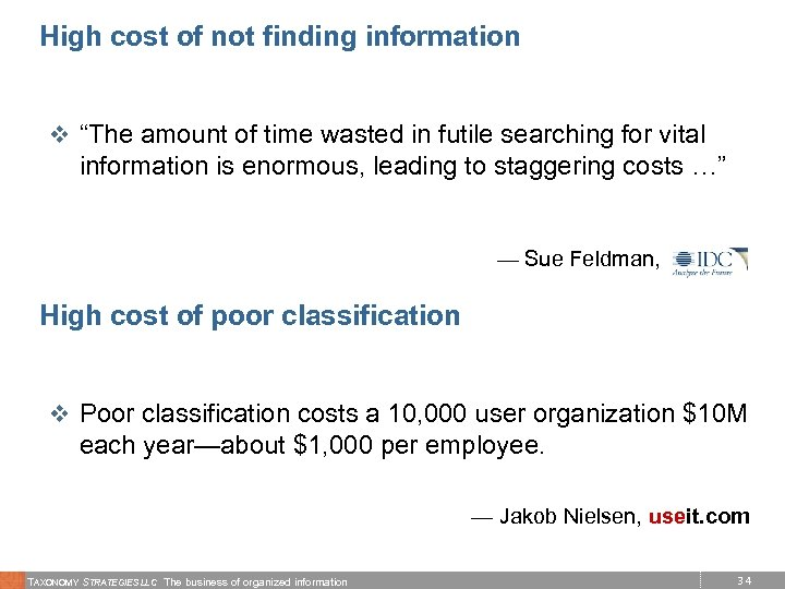 """High cost of not finding information v """"The amount of time wasted in futile"""