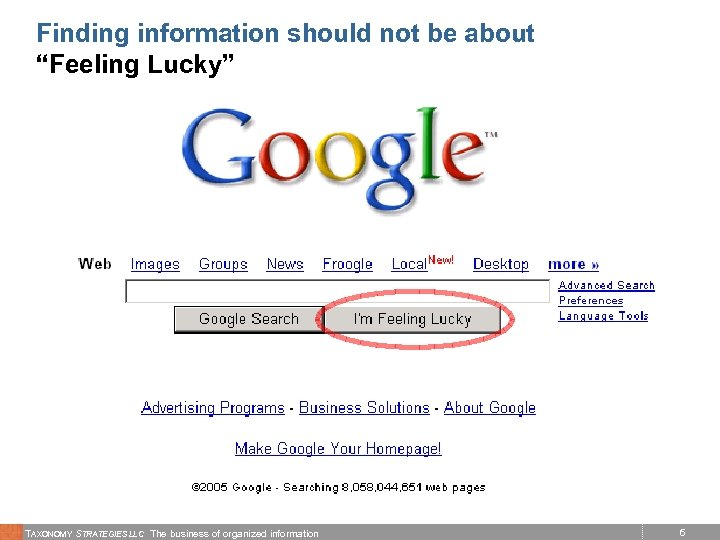 """Finding information should not be about """"Feeling Lucky"""" TAXONOMY STRATEGIES LLC The business of"""