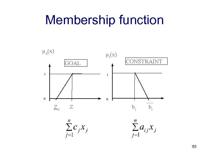 Membership function o(x) 1 0 i(x) GOAL CONSTRAINT 1 0 Zo Z bi bi