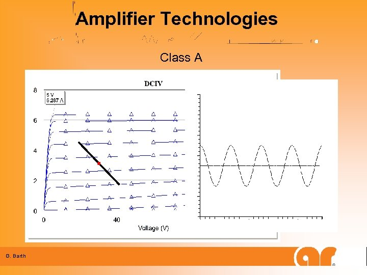 Amplifier Technologies Class A G. Barth