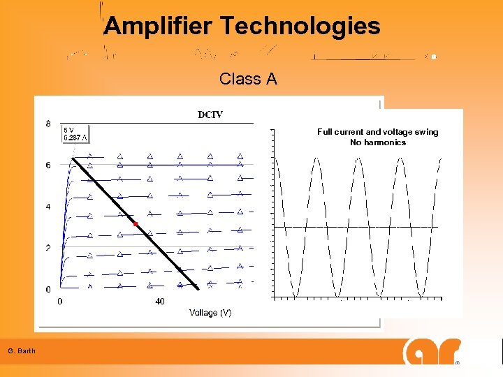 Amplifier Technologies Class A Full current and voltage swing No harmonics G. Barth
