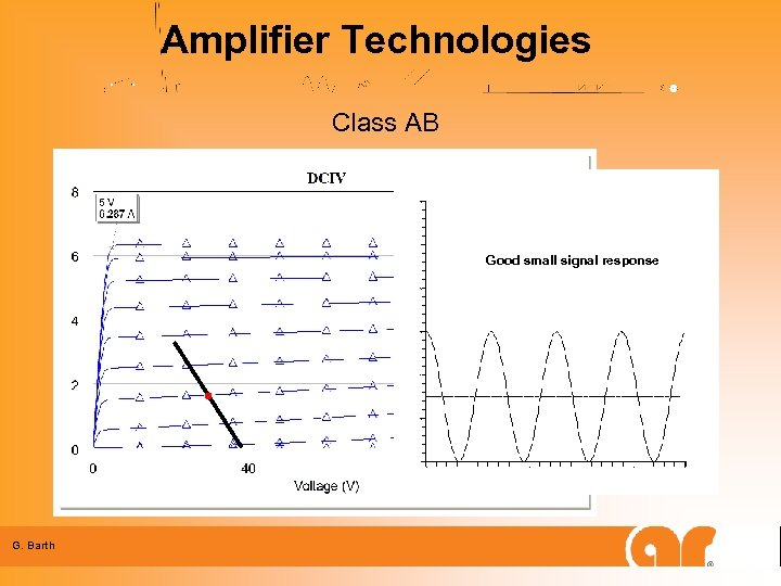Amplifier Technologies Class AB Good small signal response G. Barth