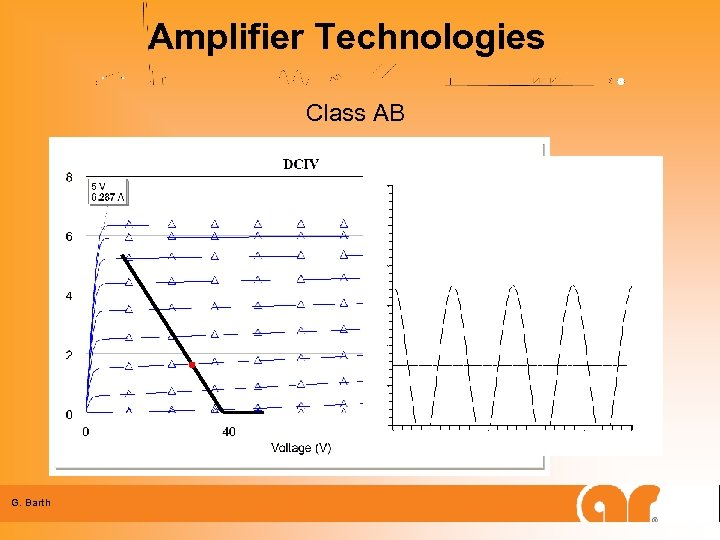 Amplifier Technologies Class AB G. Barth
