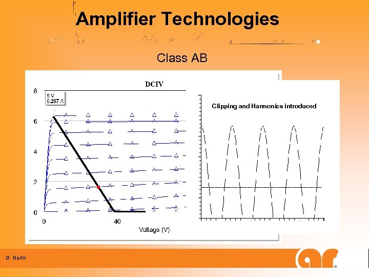 Amplifier Technologies Class AB Clipping and Harmonics introduced G. Barth