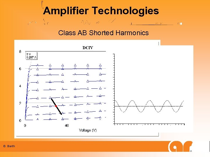 Amplifier Technologies Class AB Shorted Harmonics G. Barth