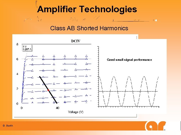 Amplifier Technologies Class AB Shorted Harmonics Good small signal performance G. Barth