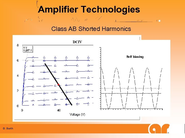 Amplifier Technologies Class AB Shorted Harmonics Self biasing G. Barth