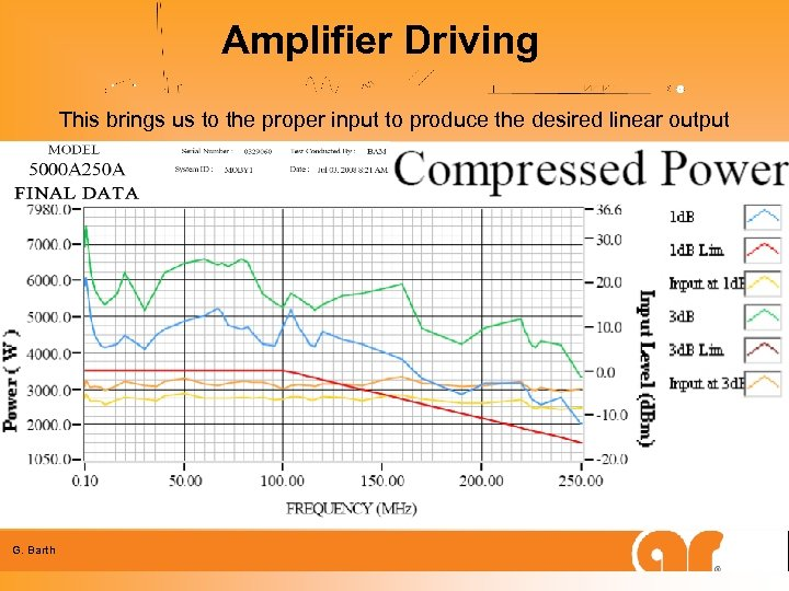 Amplifier Driving This brings us to the proper input to produce the desired linear