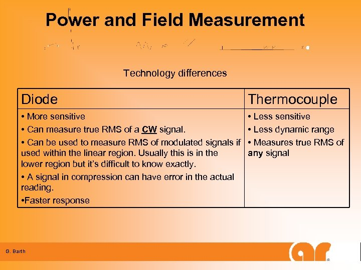 Power and Field Measurement Technology differences Diode Thermocouple • More sensitive • Can measure