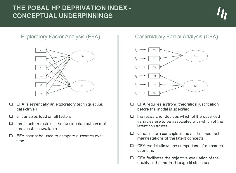 THE POBAL HP DEPRIVATION INDEX CONCEPTUAL UNDERPINNINGS Exploratory Factor Analysis (EFA) Confirmatory Factor Analysis