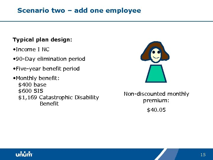 Scenario two – add one employee Typical plan design: • Income I NC •