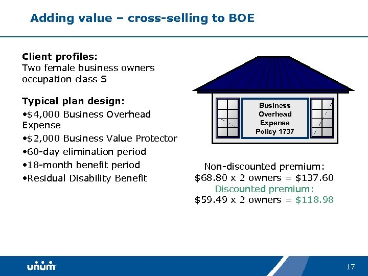 Adding value – cross-selling to BOE Client profiles: Two female business owners occupation class