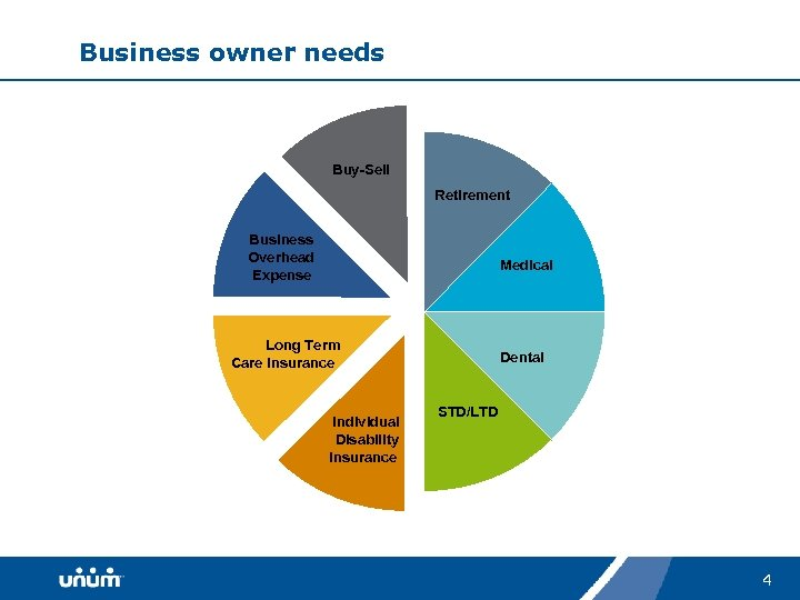 Business owner needs Buy-Sell Retirement Business Overhead Expense Medical Long Term Care Insurance Individual