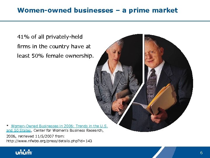 Women-owned businesses – a prime market 41% of all privately-held firms in the country