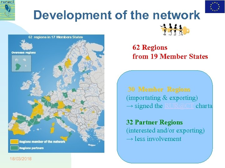 Development of the network 62 Regions from 19 Member States 30 Member Regions (importating