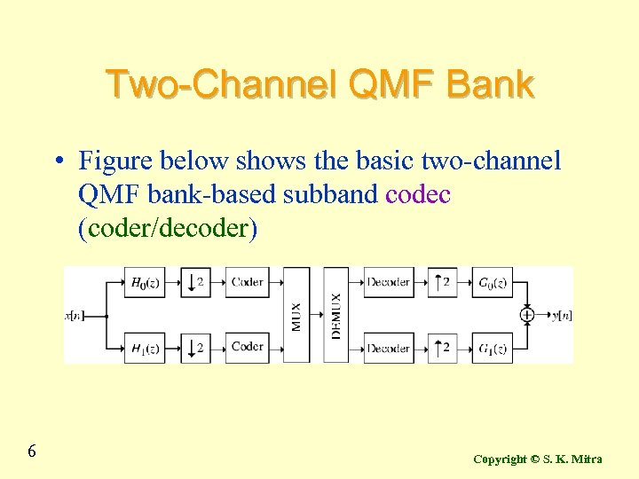Two-Channel QMF Bank • Figure below shows the basic two-channel QMF bank-based subband codec