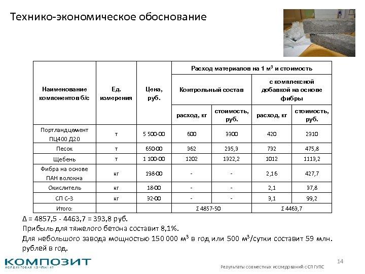 Технико экономическое обоснование Расход материалов на 1 м 3 и стоимость Наименование компонентов б/с