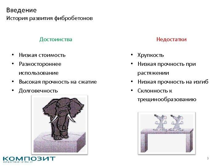 Фибробетон история создания очиститель бетона краснодар