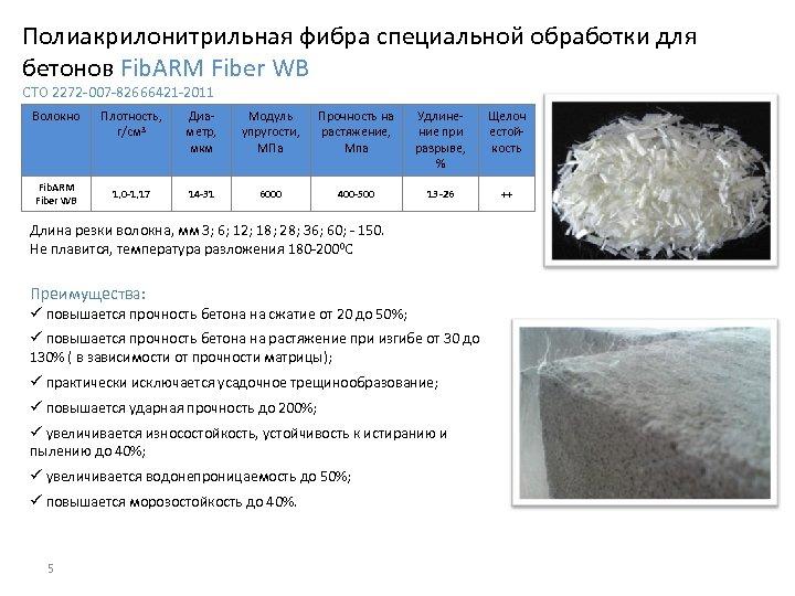 Полиакрилонитрильная фибра специальной обработки для бетонов Fib. ARM Fiber WB СТО 2272 007 82666421