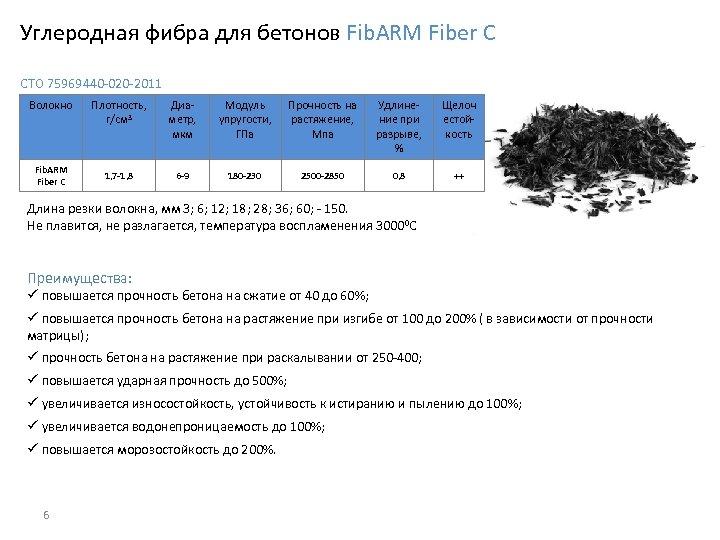 Углеродная фибра для бетонов Fib. ARM Fiber С СТО 75969440 020 2011 Волокно Fib.