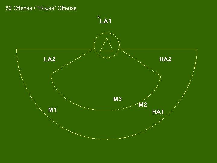 "52 Offense / ""House"" Offense LA 1 LA 2 HA 2 M 3 M"