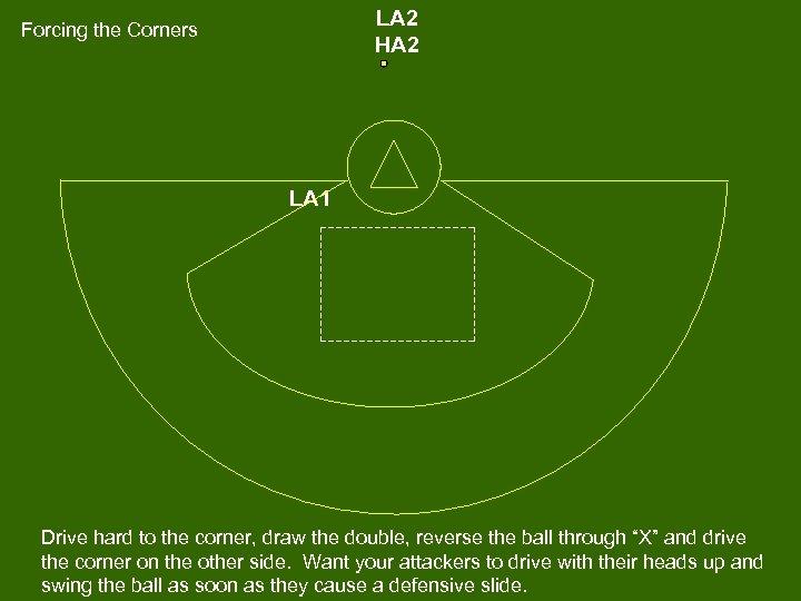 LA 2 HA 2 Forcing the Corners LA 1 Drive hard to the corner,