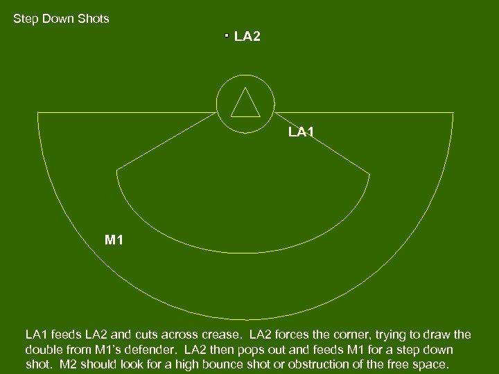 Step Down Shots LA 2 LA 1 M 1 LA 1 feeds LA 2