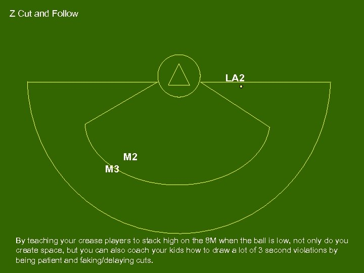 Z Cut and Follow LA 2 M 3 By teaching your crease players to