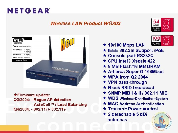 Wireless LAN Product WG 302 êFirmware update: Q 3/2004: - Rogue AP detection -