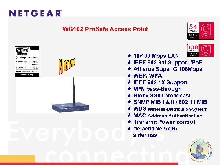 WG 102 Pro. Safe Access Point ê 10/100 Mbps LAN ê IEEE 802. 3