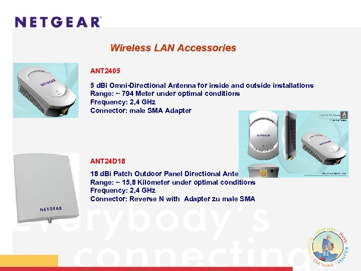 Wireless LAN Accessories ANT 2405 5 d. Bi Omni-Directional Antenna for inside and outside