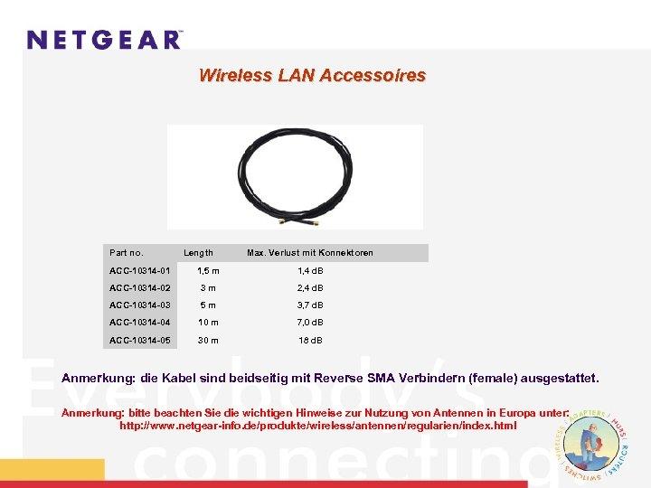 Wireless LAN Accessoires Part no. Length Max. Verlust mit Konnektoren ACC-10314 -01 1, 5