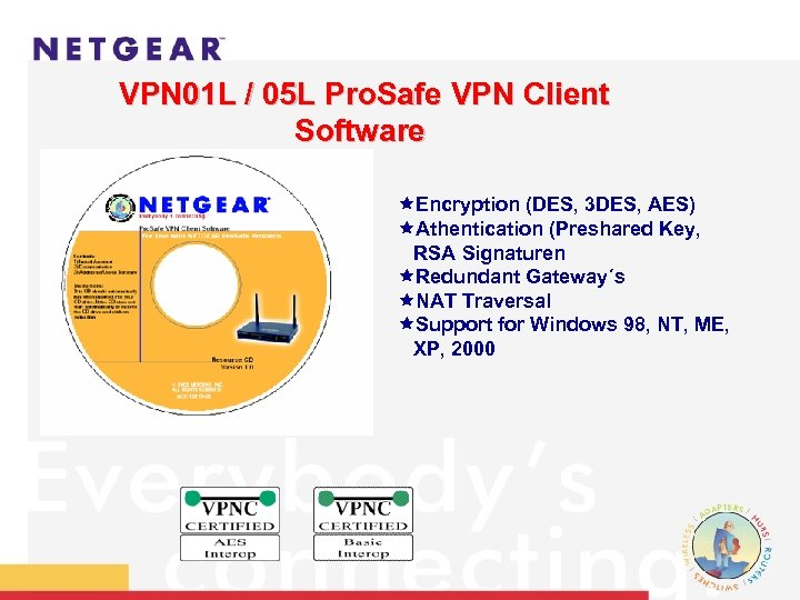 VPN 01 L / 05 L Pro. Safe VPN Client Software êEncryption (DES, 3