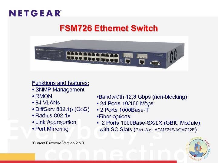 FSM 726 Ethernet Switch Funktions and features: • SNMP Management • RMON • 64